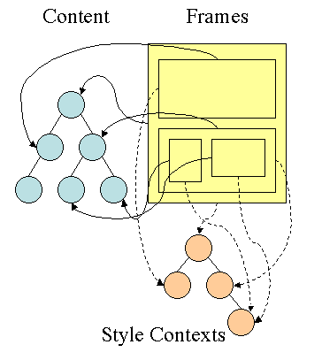 Firefox-style-context-tree